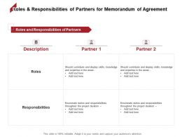 Roles And Responsibilities Of Partners For Memorandum Of Agreement Icons Ppt Slides
