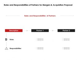 Roles And Responsibilities Of Partners For Mergers And Acquisition Proposal Ppt Slides