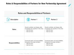 Roles And Responsibilities Of Partners For New Partnership Agreement
