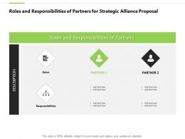 Roles And Responsibilities Of Partners For Strategic Alliance Proposal Ppt Slides