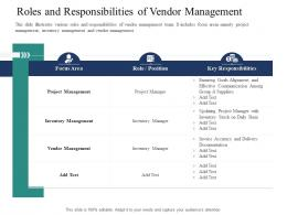 Roles And Responsibilities Of Vendor Management Introducing Effective VPM Process In The Organization Ppt Structure