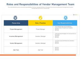 Roles And Responsibilities Of Vendor Management Team Inventory Manager Ppt Inspiration