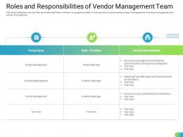 Roles And Responsibilities Of Vendor Management Team Standardizing Supplier Performance Management Process