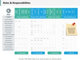 Roles And Responsibilities Ppt Inspiration Samples