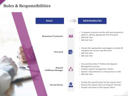 Roles And Responsibilities Ppt Powerpoint Presentation Inspiration Show