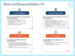 Roles And Responsibilities Project Resource Ppt Layouts Backgrounds