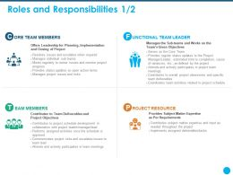 Roles And Responsibilities Team Leader Ppt Powerpoint Presentation Visual Aids