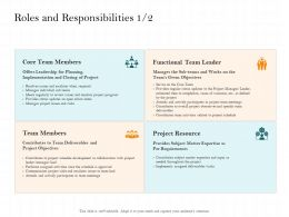 Roles And Responsibilities To Contributes Ppt Powerpoint Presentation Icon Graphic Tips