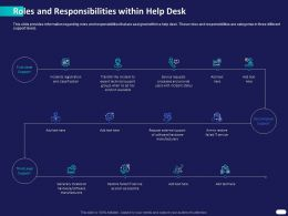 Roles And Responsibilities Within Help Desk Ppt Powerpoint Presentation Inspiration