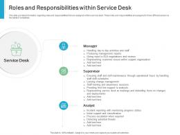 Roles And Responsibilities Within Service Desk Effective IT service Excellence Ppt Powerpoint Picture