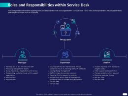 Roles And Responsibilities Within Service Desk Ppt Powerpoint Presentation Ideas Layout