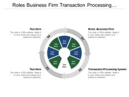 Roles Business Firm Transaction Processing System Product Pricing