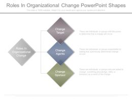 Roles In Organizational Change Powerpoint Shapes