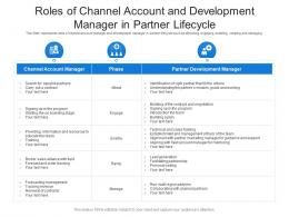 Roles Of Channel Account And Development Manager In Partner Lifecycle