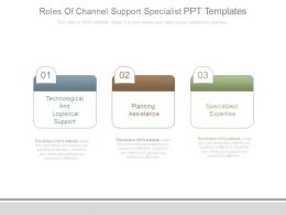 Roles Of Channel Support Specialist Ppt Templates