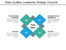 Roles Qualities Leadership Strategic Financial Management Customer Service Skills Cpb