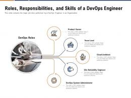 Roles Responsibilities And Skills Of A Devops Engineer Ppt Powerpoint Presentation Slides Rules