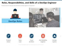 Roles Responsibilities And Skills Of A Devops Engineer Site Reliability Ppt Presentation Styles