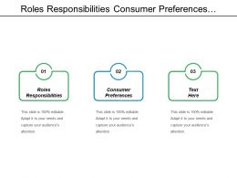 Roles Responsibilities Consumer Preferences Competitive Strategy Outsource Vision Statement Cpb