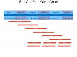 Roll Out Plan Gantt Chart Powerpoint Graphics