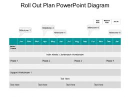Roll Out Plan Powerpoint Diagram