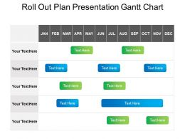 Roll Out Plan Presentation Gantt Chart Powerpoint Guide