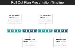 Roll Out Plan Presentation Timeline