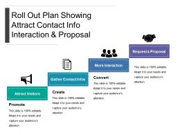 Roll Out Plan Showing Attract Contact Info Interaction And Proposal
