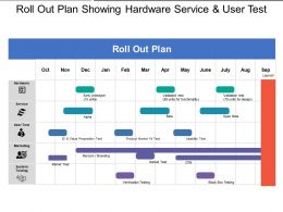 Roll Out Plan Showing Hardware Service And User Test