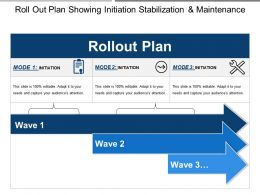 Roll Out Plan Showing Initiation Stabilization And Maintenance