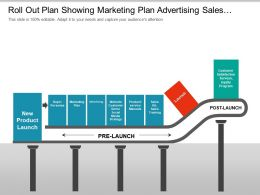 Roll Out Plan Showing Marketing Plan Advertising Sales Training And Launch