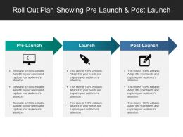 Roll Out Plan Showing Pre Launch And Post Launch