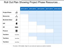 Roll Out Plan Showing Project Phase Resources And Business Value
