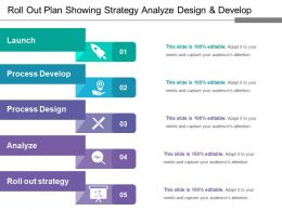 Roll Out Plan Showing Strategy Analyze Design And Develop