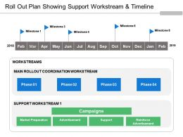 Roll Out Plan Showing Support Workstream And Timeline