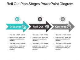 Roll Out Plan Stages Powerpoint Diagram