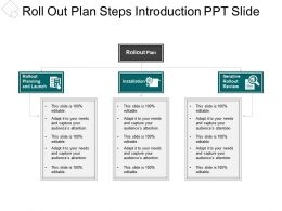 Roll Out Plan Steps Introduction Ppt Slide