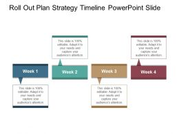 Roll Out Plan Strategy Timeline Powerpoint Slide