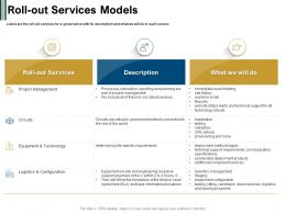 Roll Out Services Models Circuits Ppt Powerpoint Presentation Infographic Template Elements
