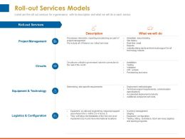 Roll Out Services Models Equipment Technology Ppt Powerpoint Presentation Example File