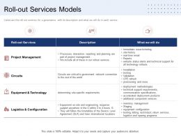 Roll Out Services Models Ppt Powerpoint Presentation Pictures Sample
