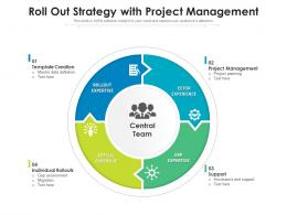 Roll Out Strategy With Project Management