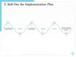 Roll Out The Implementation Plan M1515 Ppt Powerpoint Presentation Layouts Example File