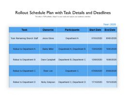 Rollout Schedule Plan With Task Details And Deadlines