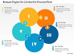 Roman Digits On Circles For Process Flow Flat Powerpoint Design
