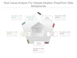 Root Cause Analysis For Lifestyle Adoption Powerpoint Slide Backgrounds