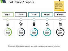 Root Cause Analysis Good Ppt Example