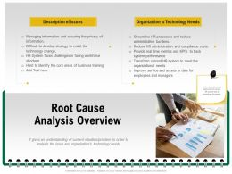 Root Cause Analysis Overview Core Areas Ppt Powerpoint Presentation Layouts Layouts