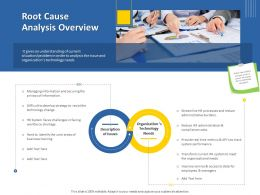 Root Cause Analysis Overview Hard To Ppt Powerpoint Presentation Summary Deck