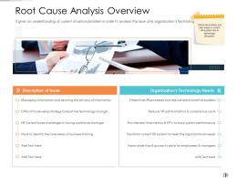 Root Cause Analysis Overview Technology Disruption In HR System Ppt Ideas